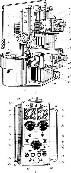 Общий вид (а) одностоечного токарно-карусельного станка и подвесной пульт управления (б) .
