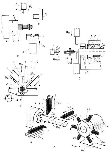 Схема станка токарного реферат.
