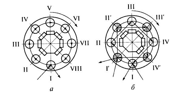 Схемы работы многошпиндельных токарных станков последовательного (а) и параллельно-последовательного действия (б) .